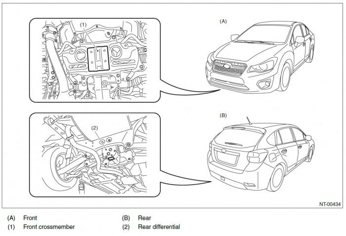 How to Jack up a Subaru Impreza